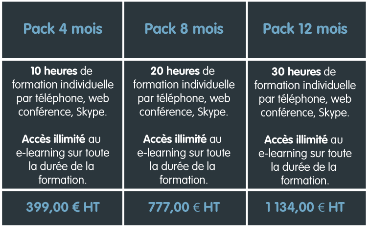 Packs formation langue